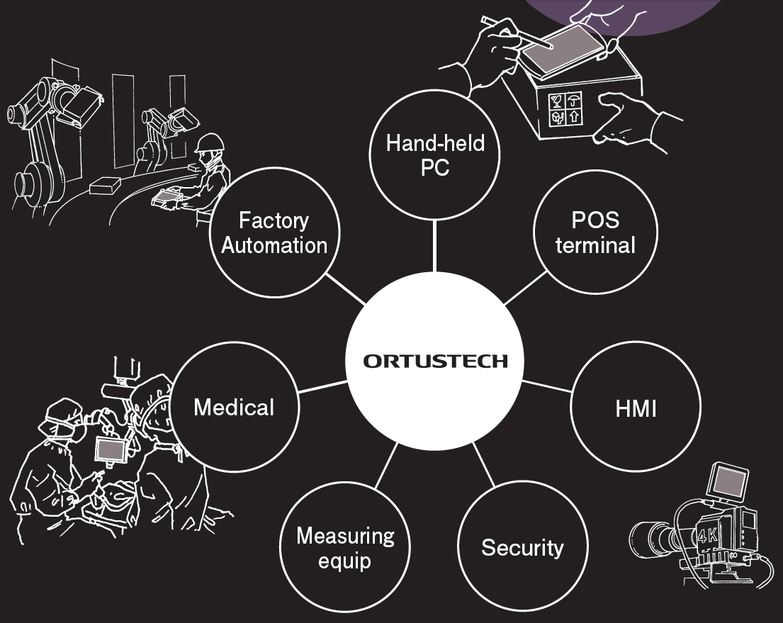 Ortustech Application